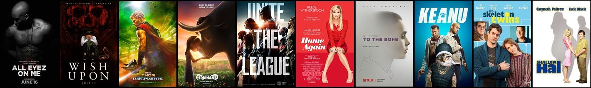 Soundtrack trends from 20 to 26 November 2017