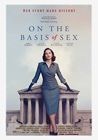 On the Basis of Sex Soundtrack